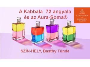A Kabbala 72 angyala és